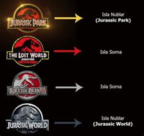 Jurassic park lost world book review